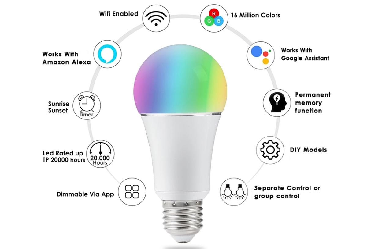 Bec inteligent LED, WiFi SMART RGBW, Tuya Smart Life, 9W, 900 lm - compatibil Alexa si Google Assistant